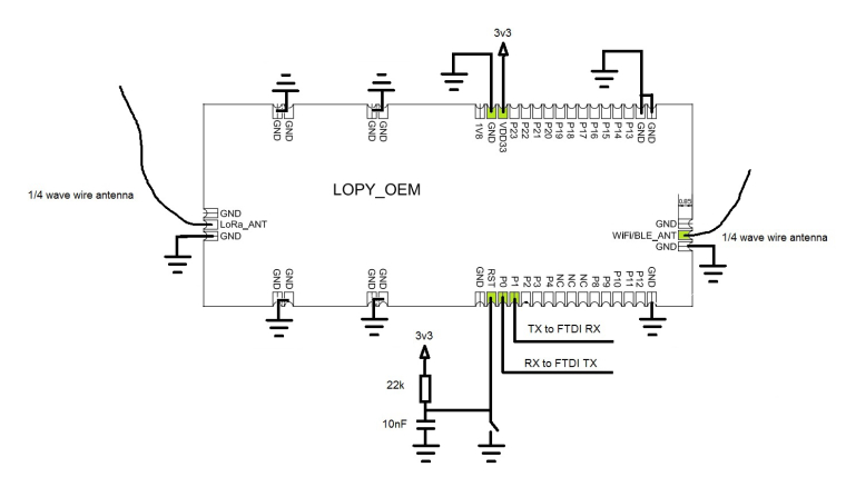 Lopy lora mode no trasmit | Pycom user forum
