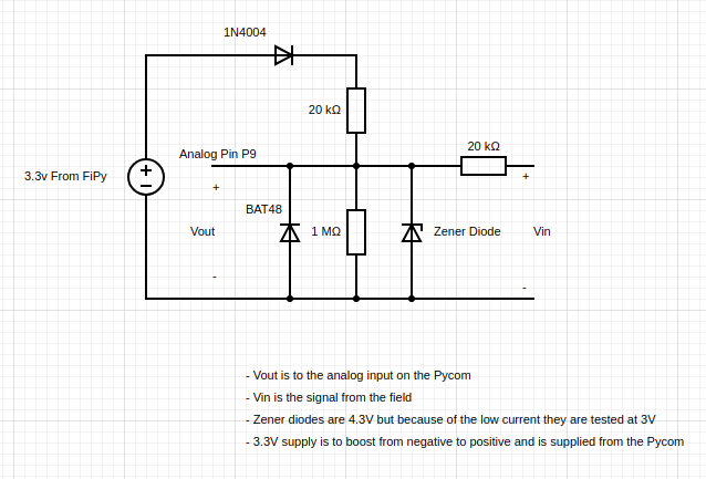 Protection circuit for Analog Pin | Pycom user forum